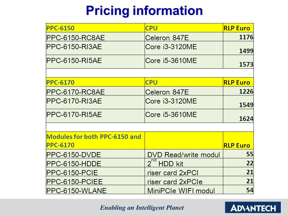 Pricing information PPC-6150 CPU RLP Euro PPC-6150-RC8AE Celeron 847E