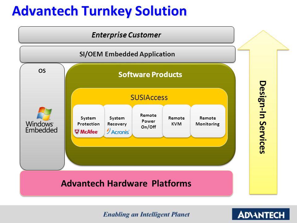 Advantech Turnkey Solution