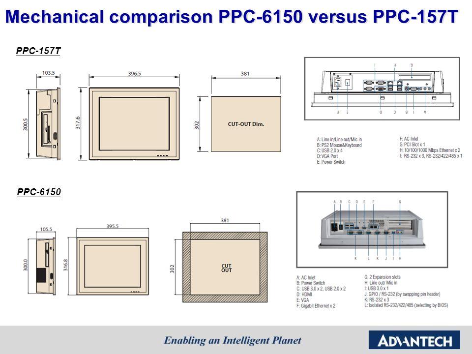 Mechanical comparison PPC-6150 versus PPC-157T