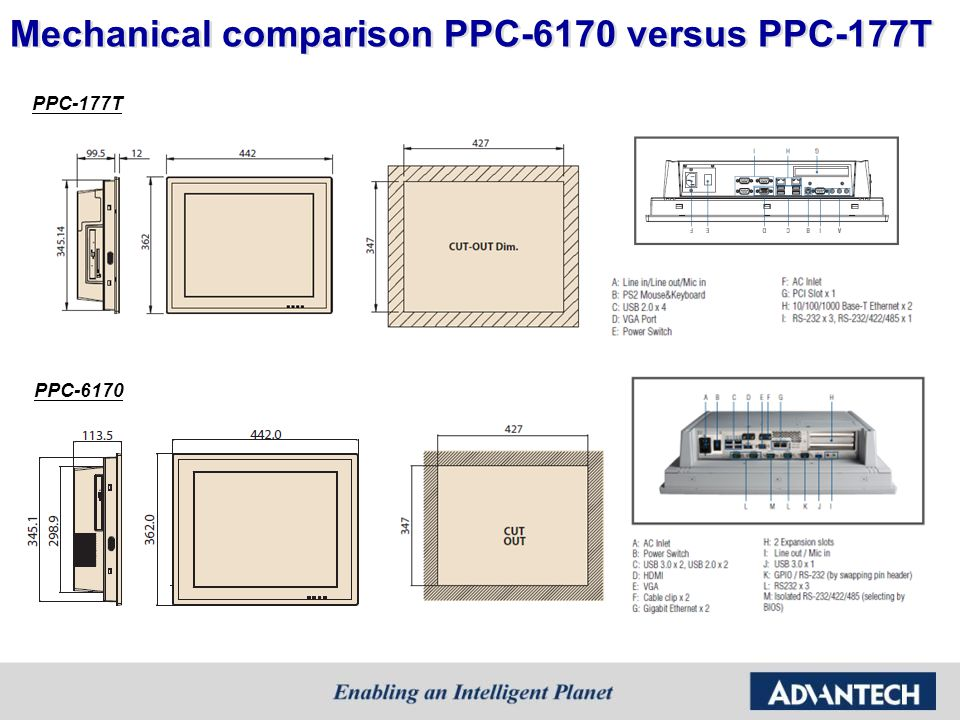 Mechanical comparison PPC-6170 versus PPC-177T