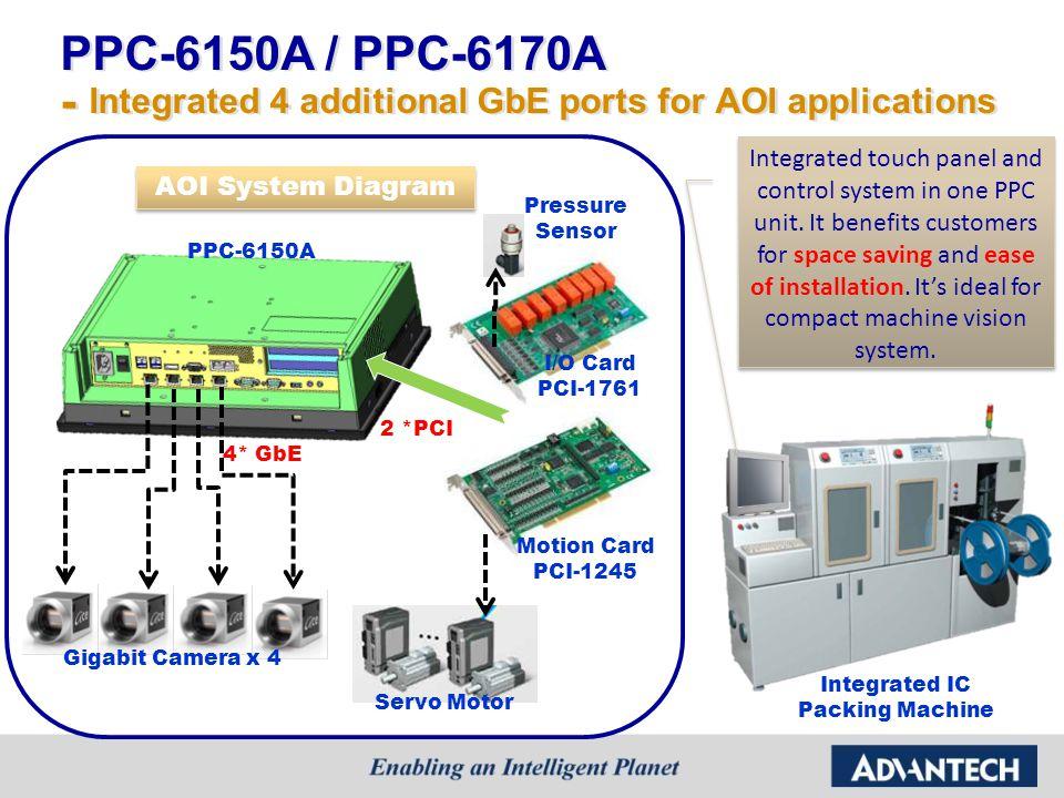 Integrated IC Packing Machine