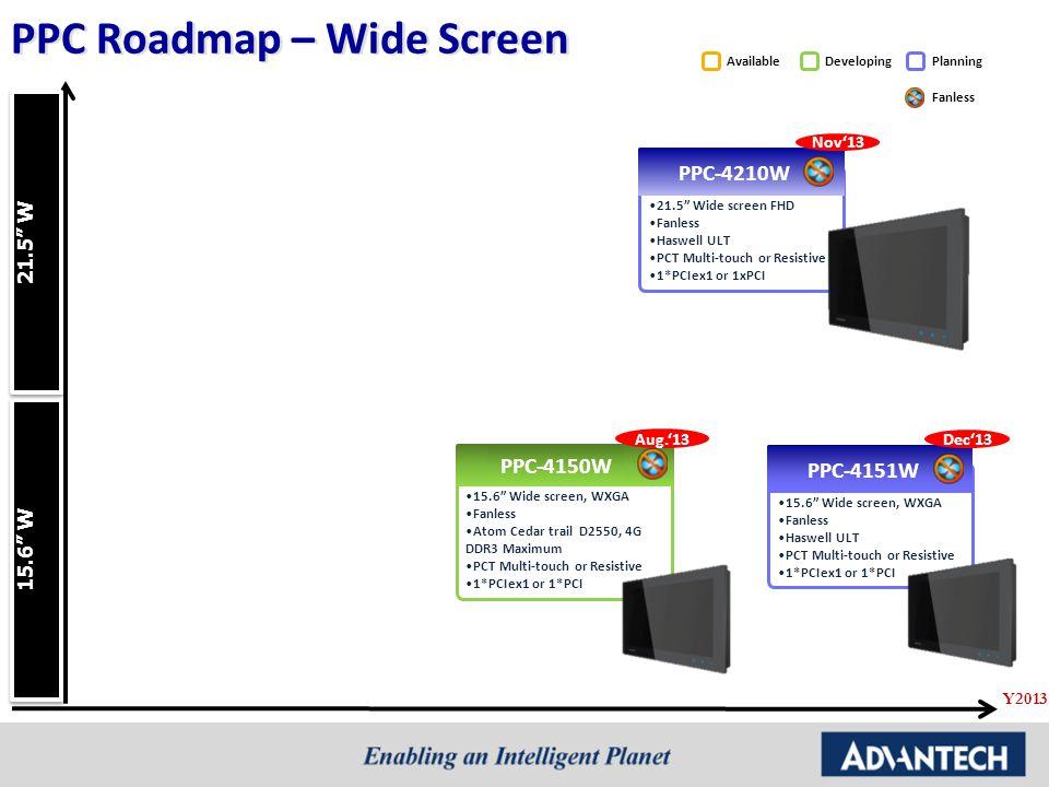 PPC Roadmap – Wide Screen