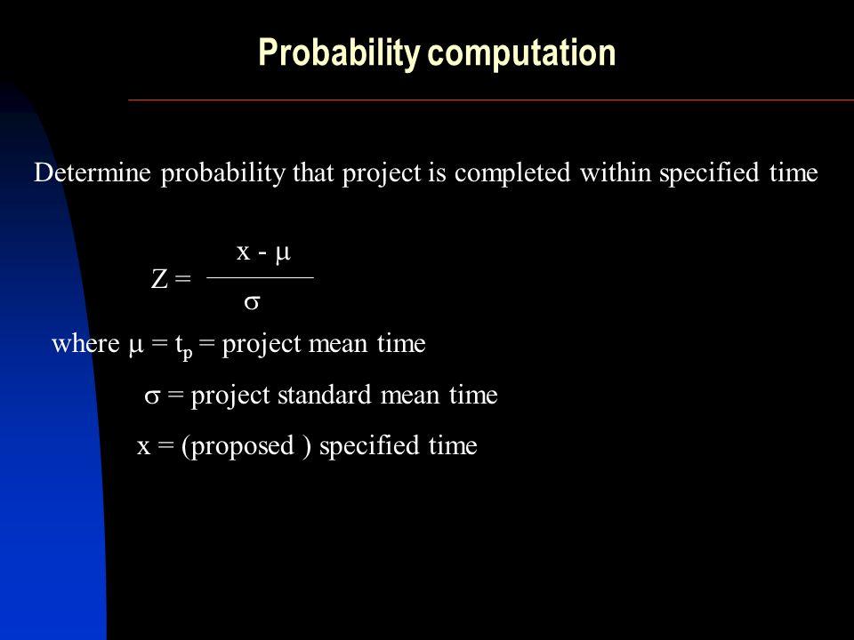 Probability computation