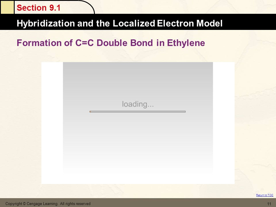 Formation of C=C Double Bond in Ethylene