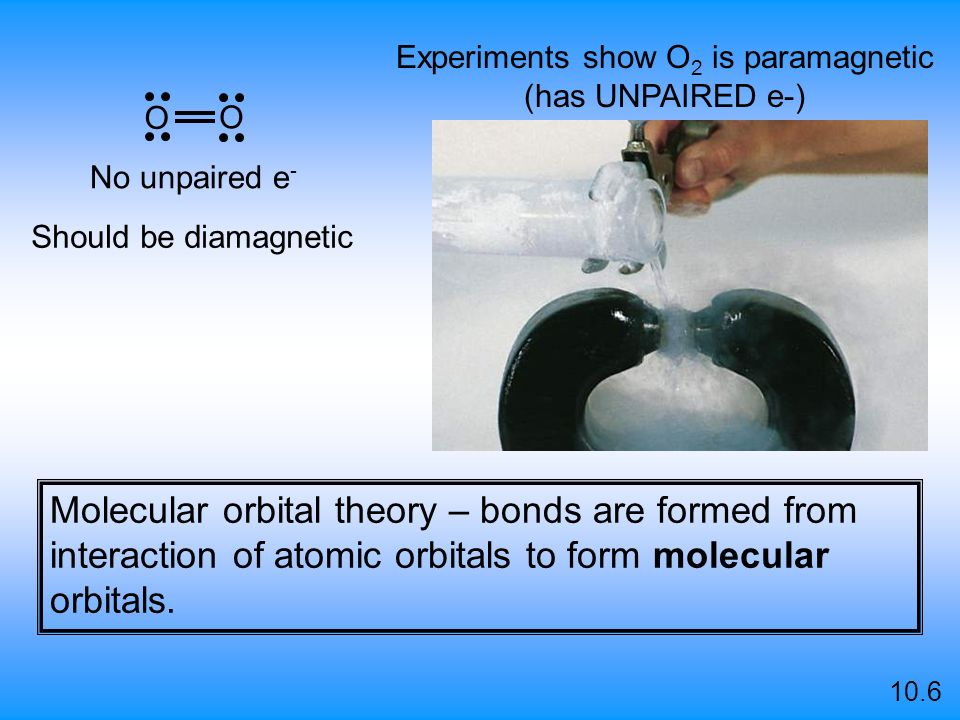 Experiments show O2 is paramagnetic
