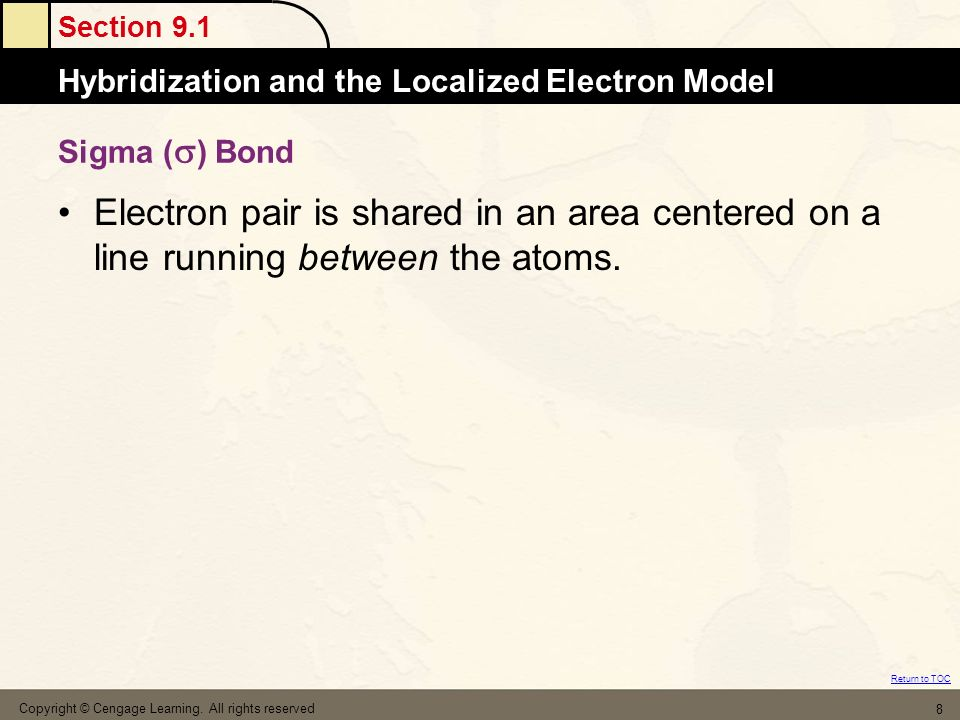 Sigma () Bond Electron pair is shared in an area centered on a line running between the atoms.