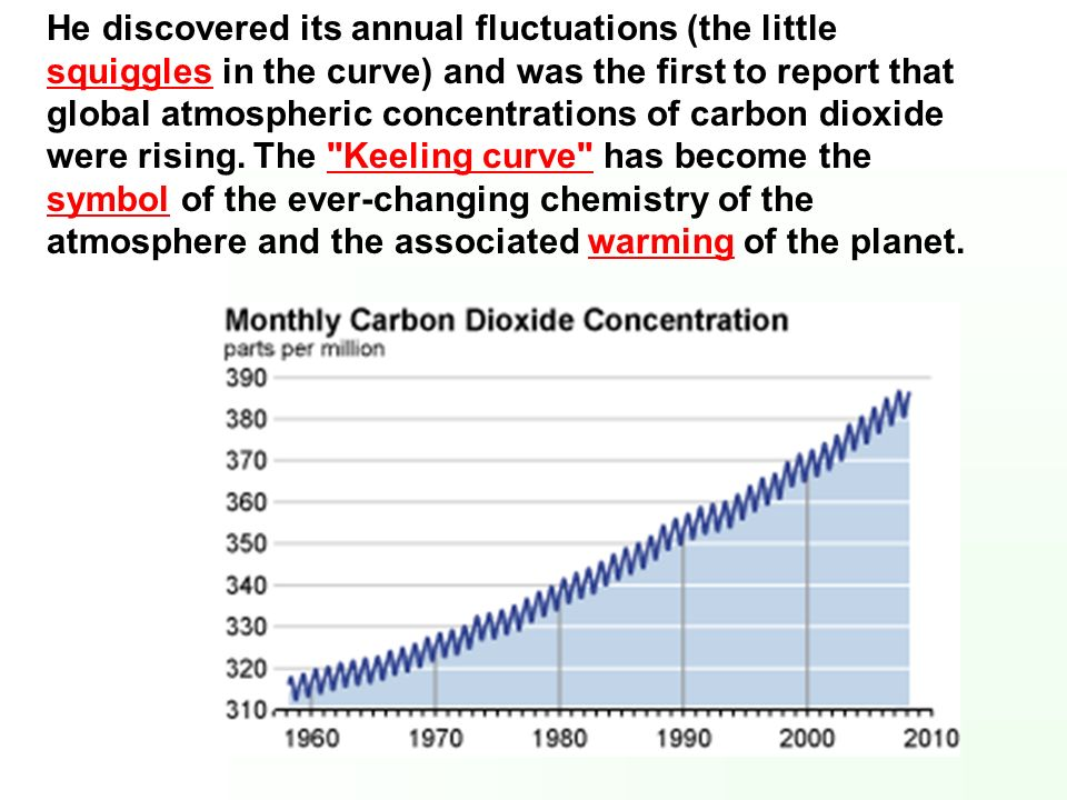 He discovered its annual fluctuations (the little squiggles in the curve) and was the first to report that global atmospheric concentrations of carbon dioxide were rising.