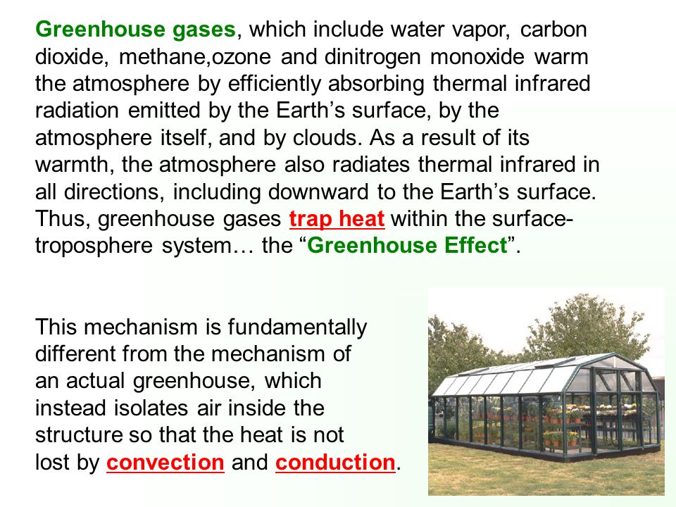 Greenhouse gases, which include water vapor, carbon dioxide, methane,ozone and dinitrogen monoxide warm the atmosphere by efficiently absorbing thermal infrared radiation emitted by the Earth's surface, by the atmosphere itself, and by clouds. As a result of its warmth, the atmosphere also radiates thermal infrared in all directions, including downward to the Earth's surface. Thus, greenhouse gases trap heat within the surface-troposphere system… the Greenhouse Effect .