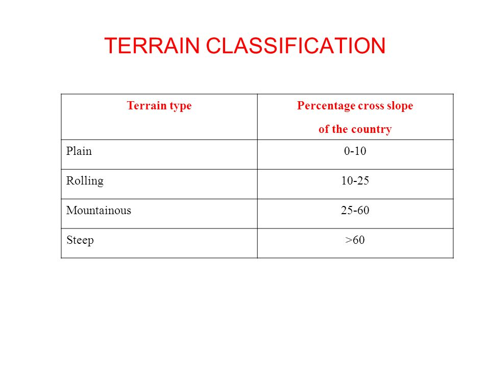 TERRAIN CLASSIFICATION
