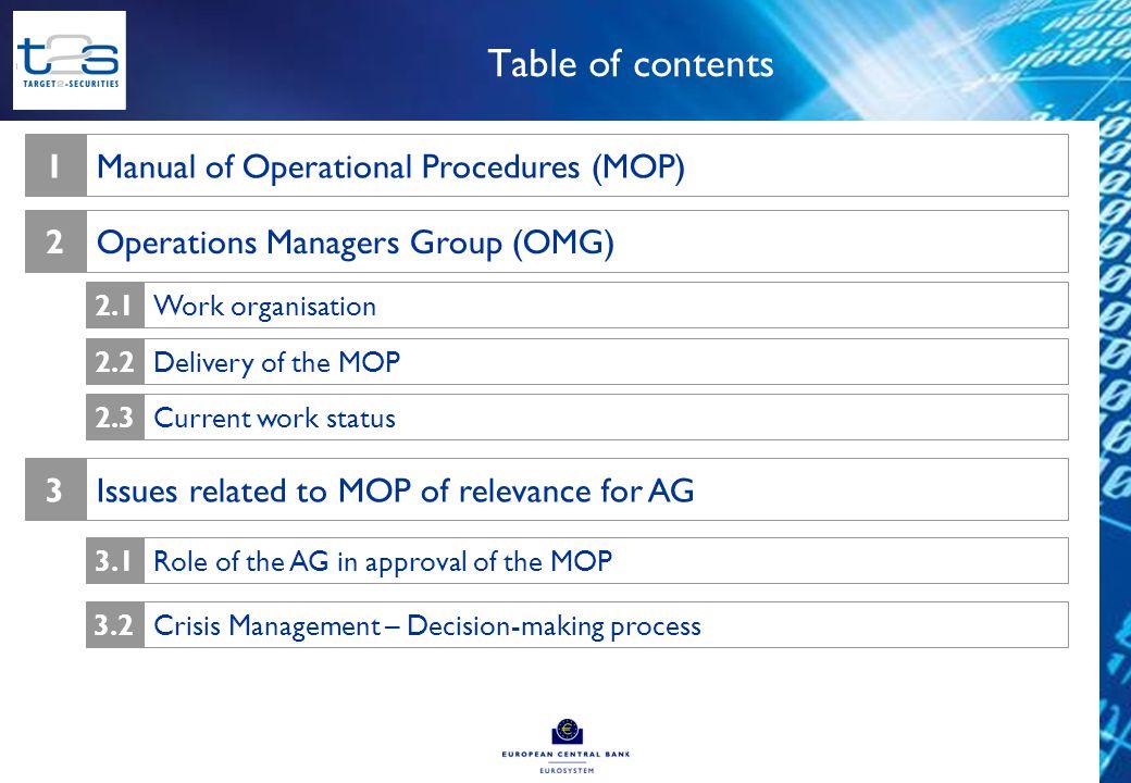Manual of Operational Procedures (MOP)