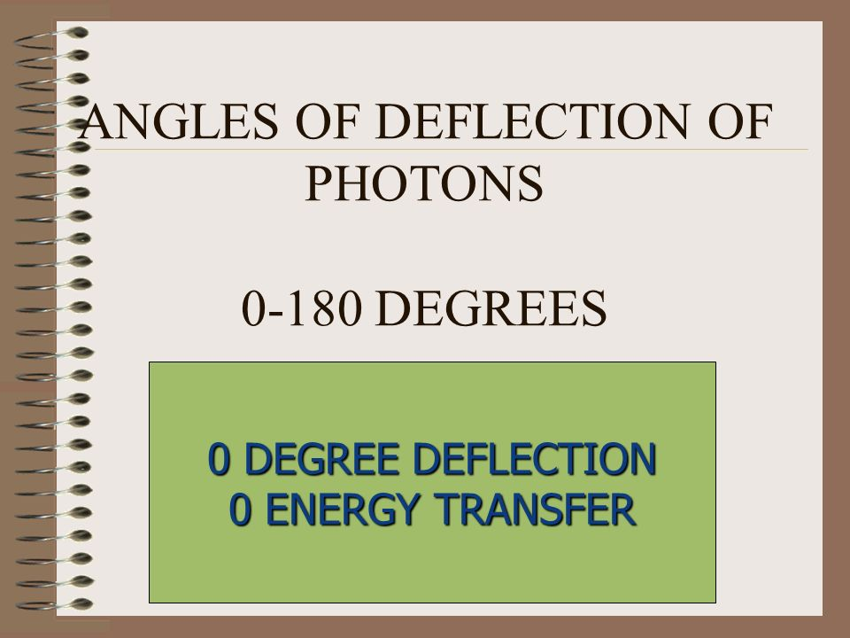ANGLES OF DEFLECTION OF PHOTONS 0-180 DEGREES