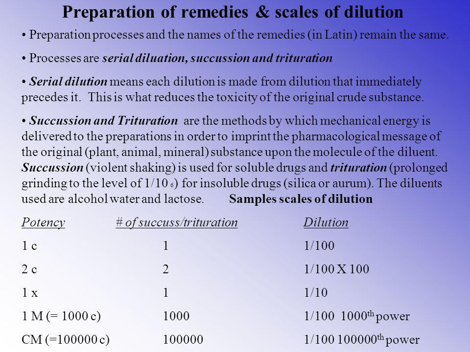 Preparation of remedies & scales of dilution