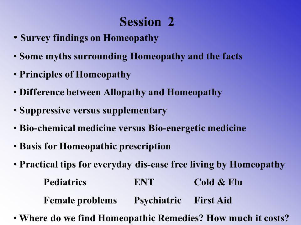 Session 2 Survey findings on Homeopathy