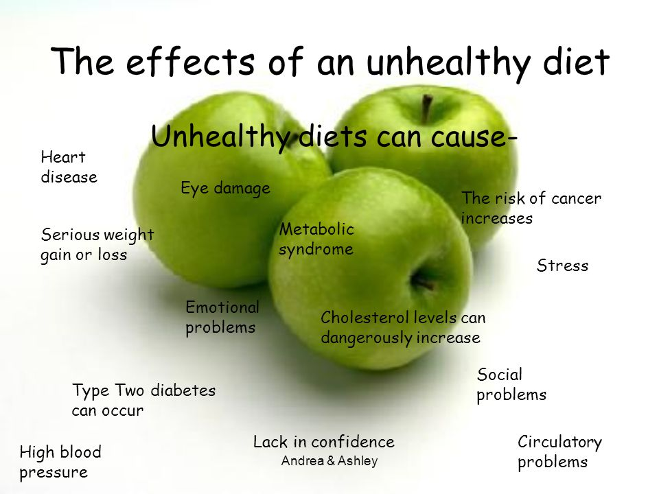 Effects of unhealthy eating