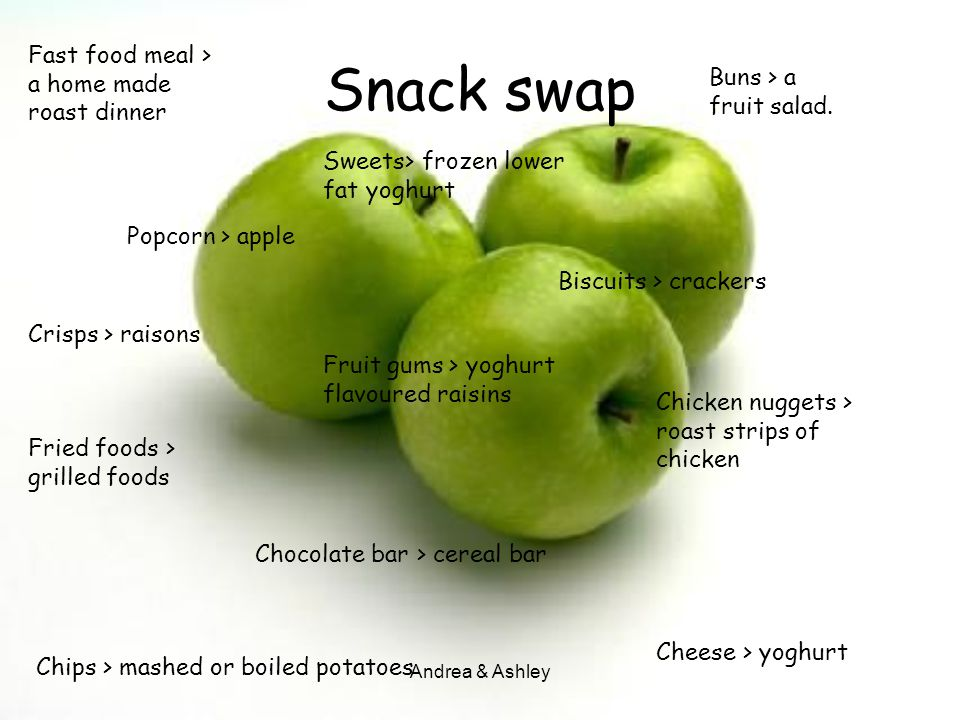 Snack swap Fast food meal > a home made roast dinner