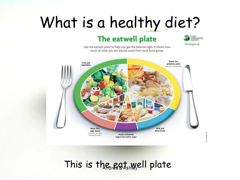 This is the eat well plate