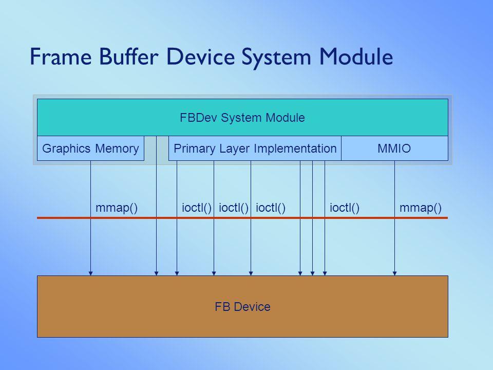 Frame Buffer Device System Module