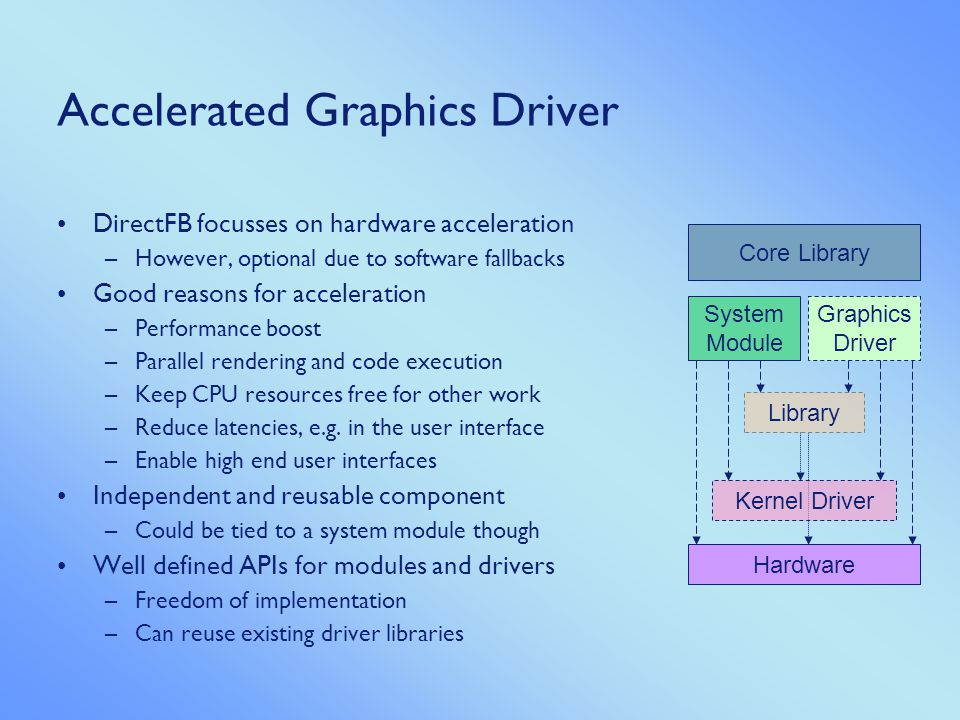 Accelerated Graphics Driver