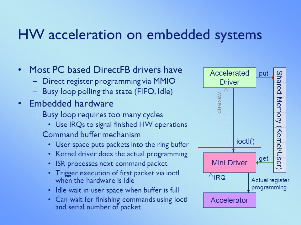 HW acceleration on embedded systems