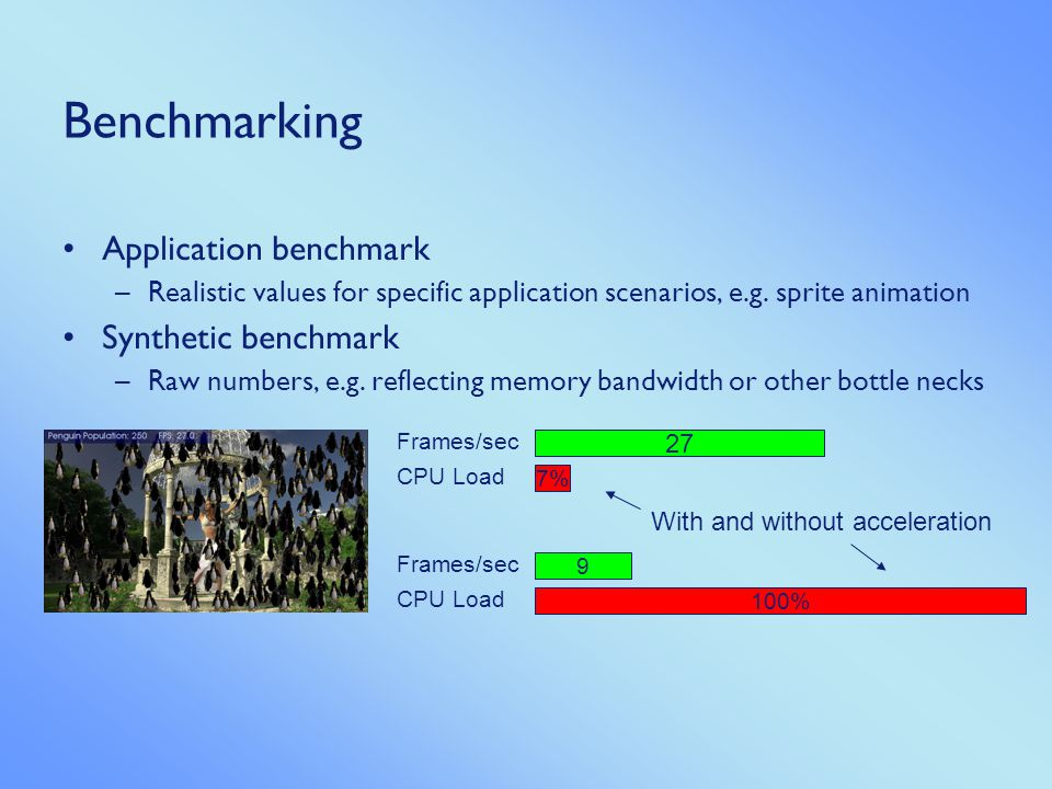 Benchmarking Application benchmark Synthetic benchmark