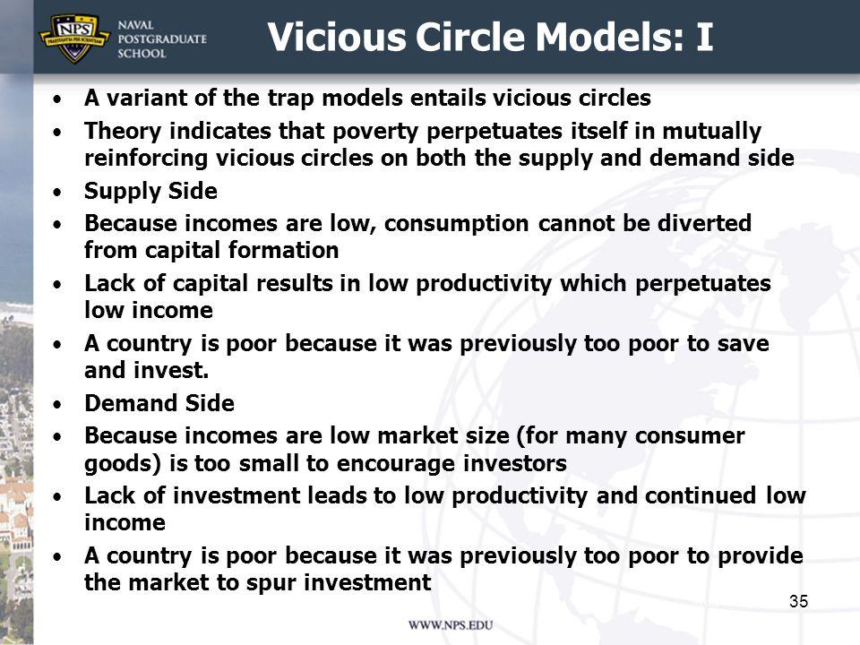 Vicious Circle Models: I