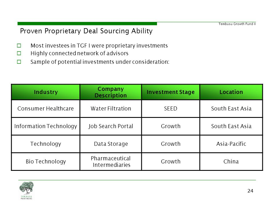Proven Proprietary Deal Sourcing Ability
