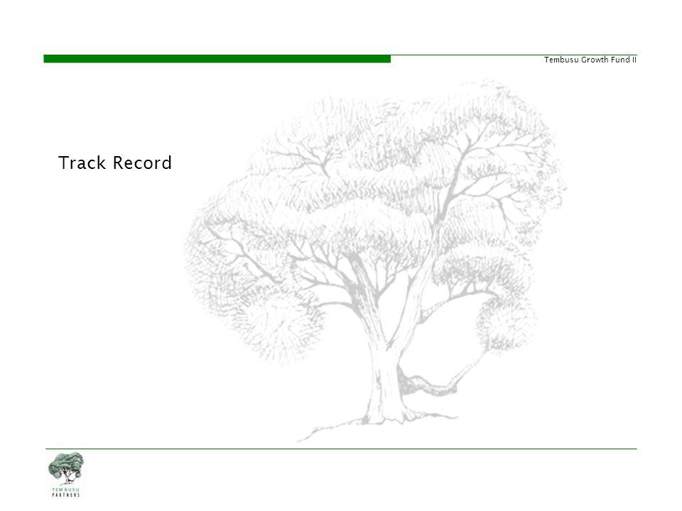 Track Record 25