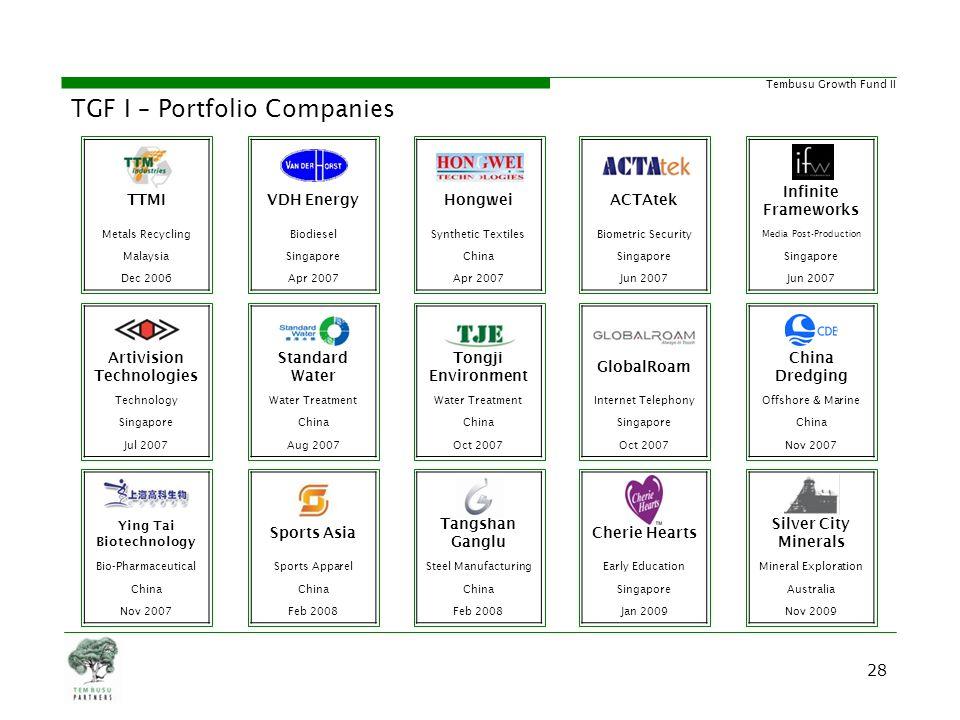 TGF I – Portfolio Companies