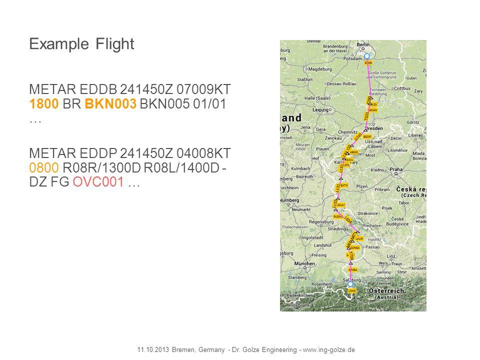 Example Flight METAR EDDB 241450Z 07009KT 1800 BR BKN003 BKN005 01/01 … METAR EDDP 241450Z 04008KT 0800 R08R/1300D R08L/1400D -DZ FG OVC001 …