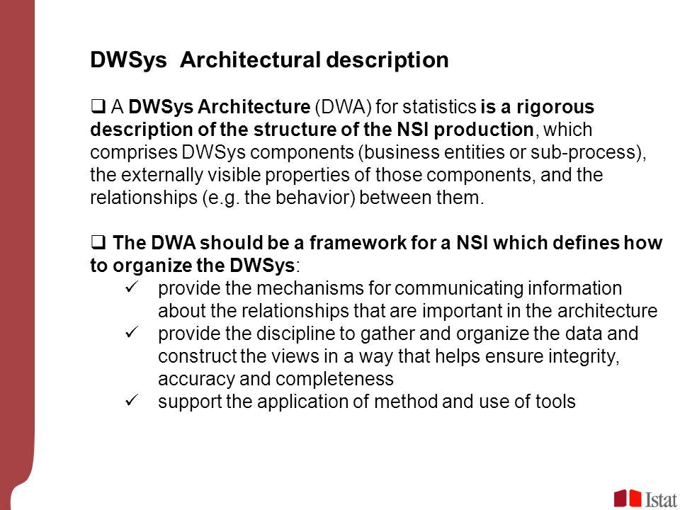 DWSys Architectural description