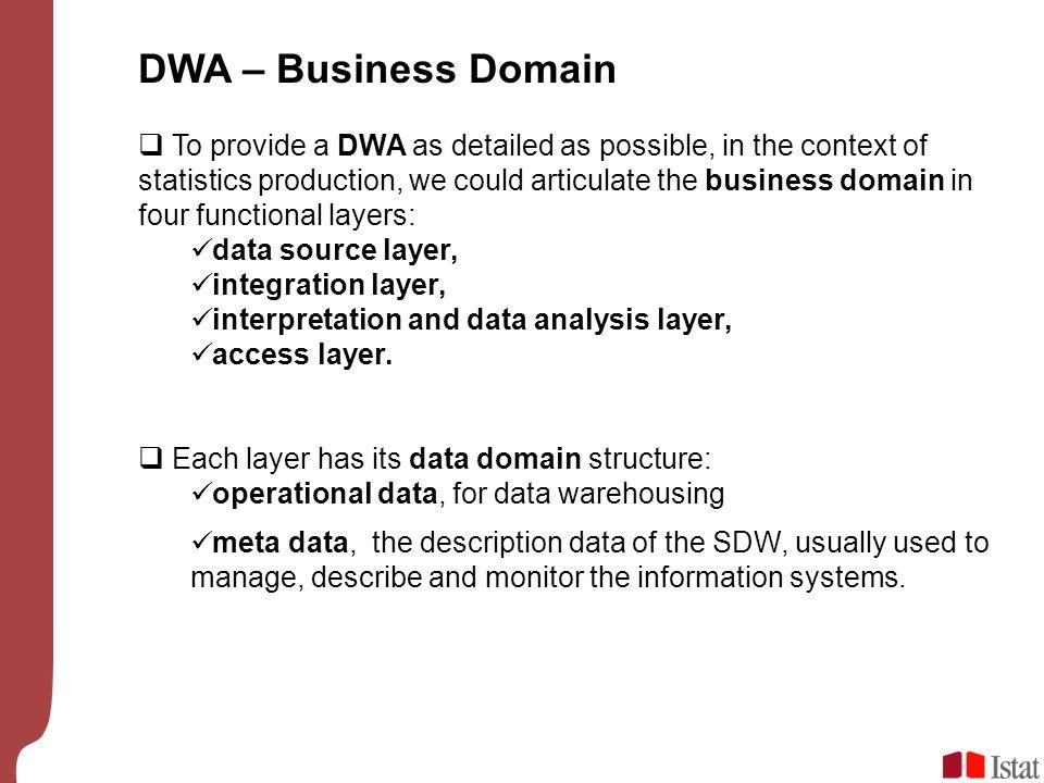 DWA – Business Domain