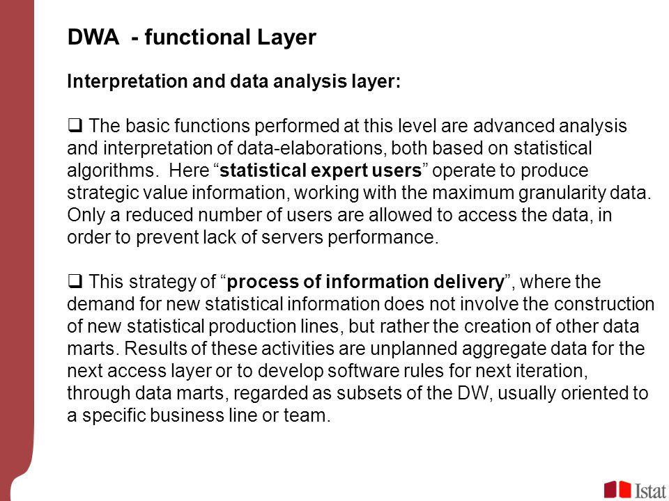 DWA - functional Layer Interpretation and data analysis layer: