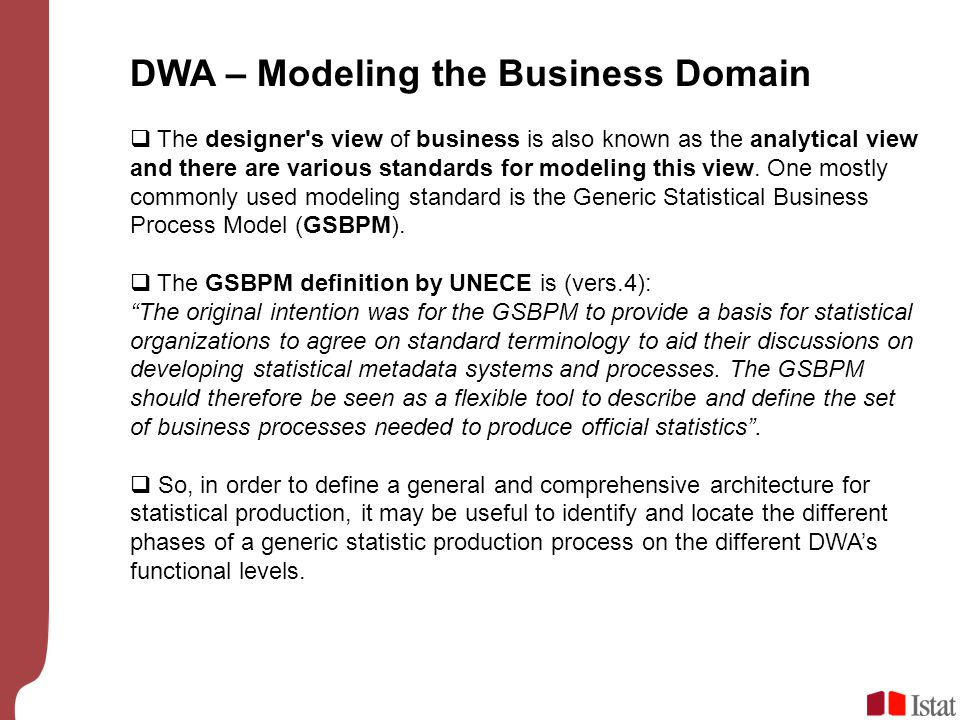 DWA – Modeling the Business Domain