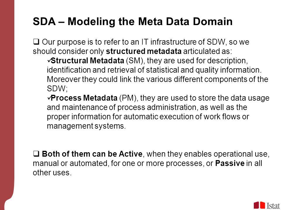 SDA – Modeling the Meta Data Domain