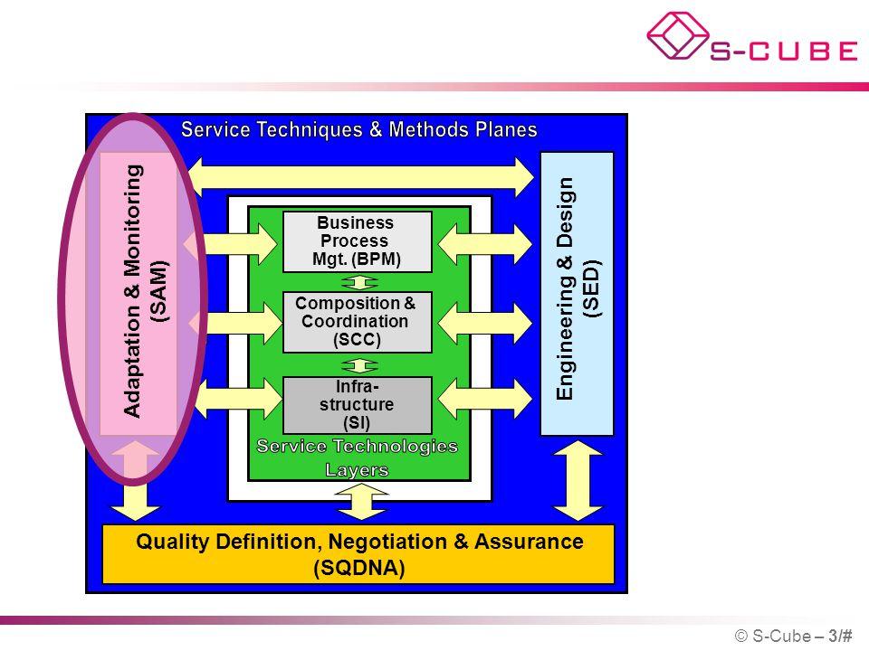 Service Techniques & Methods Planes