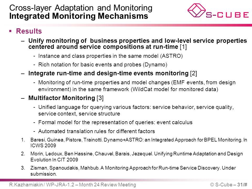 Cross-layer Adaptation and Monitoring Integrated Monitoring Mechanisms