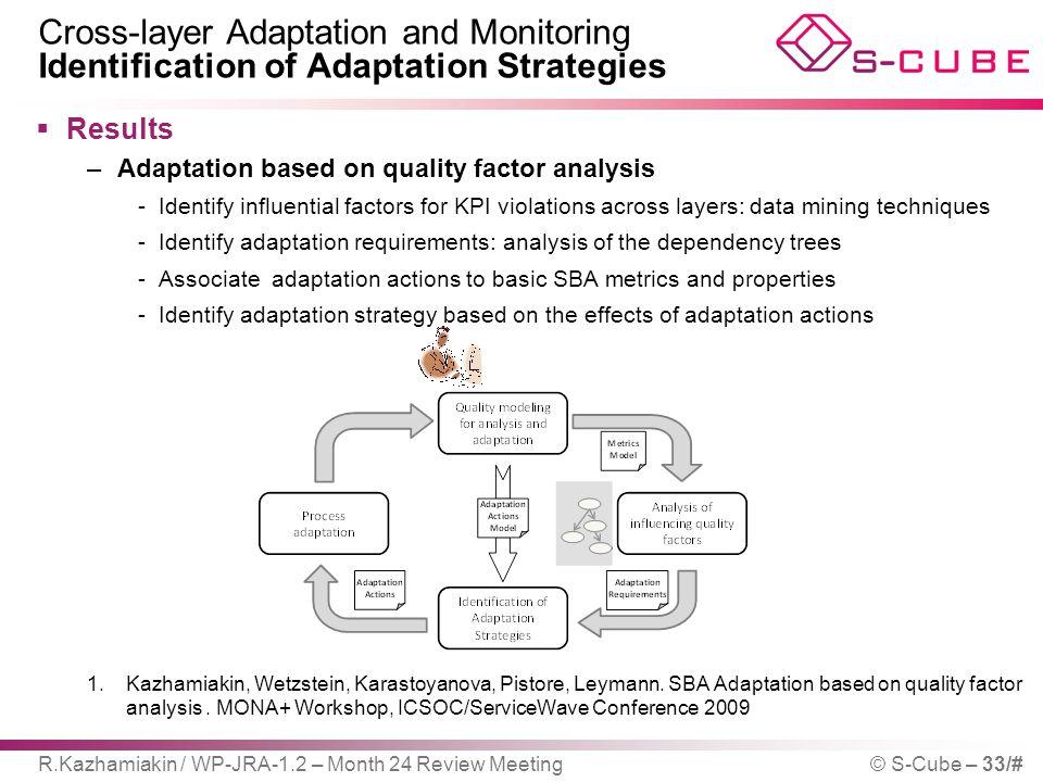 Cross-layer Adaptation and Monitoring Identification of Adaptation Strategies