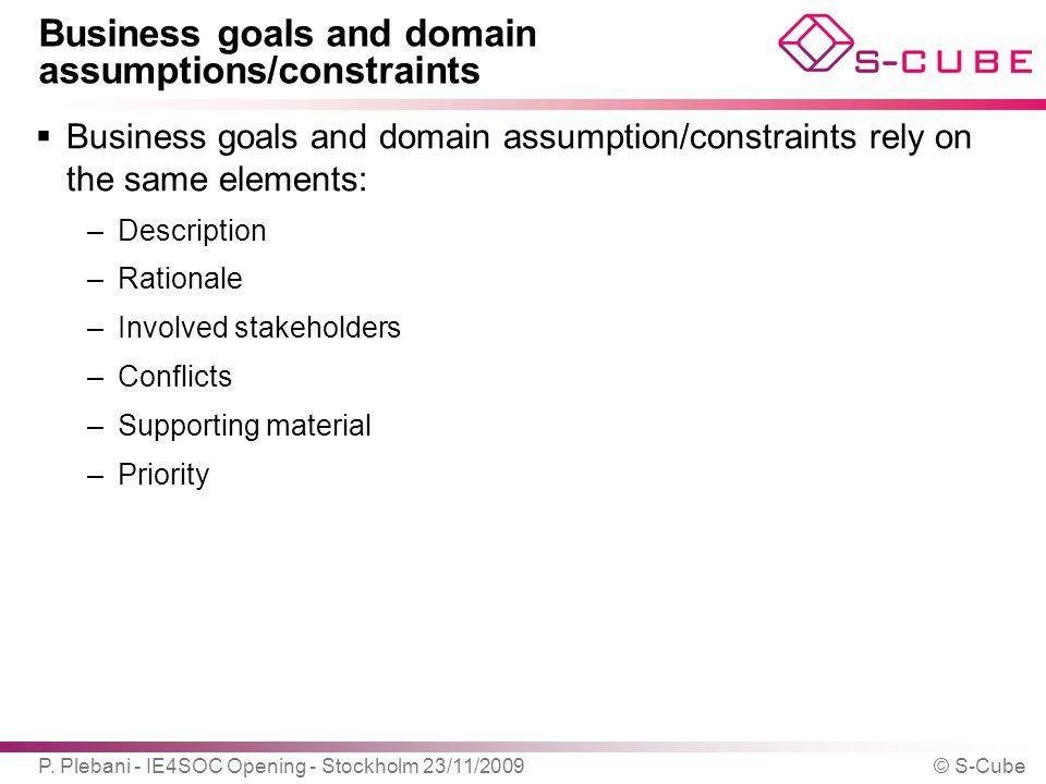 Business goals and domain assumptions/constraints