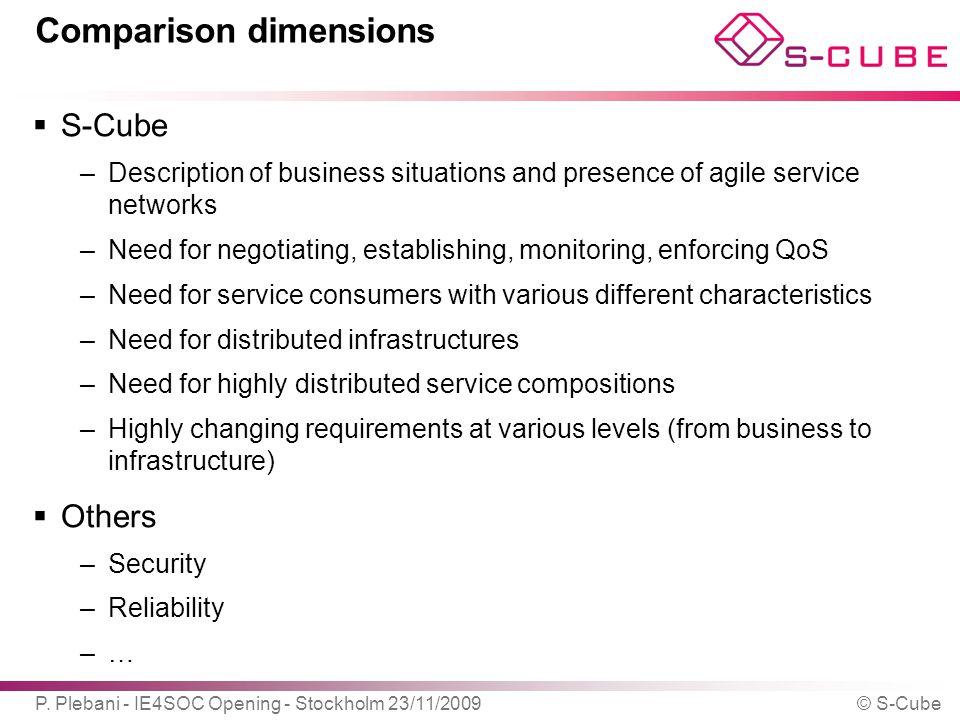 Comparison dimensions