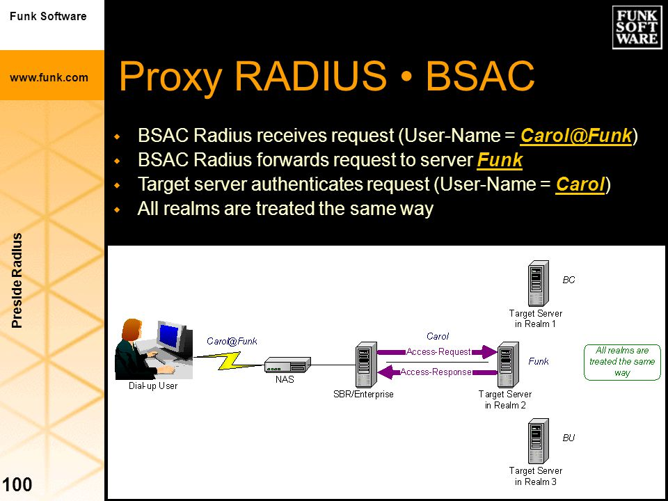 Proxy RADIUS • BSAC BSAC Radius receives request (User-Name = Carol@Funk) BSAC Radius forwards request to server Funk.