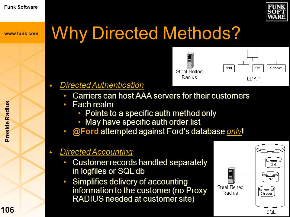 Why Directed Methods Directed Authentication