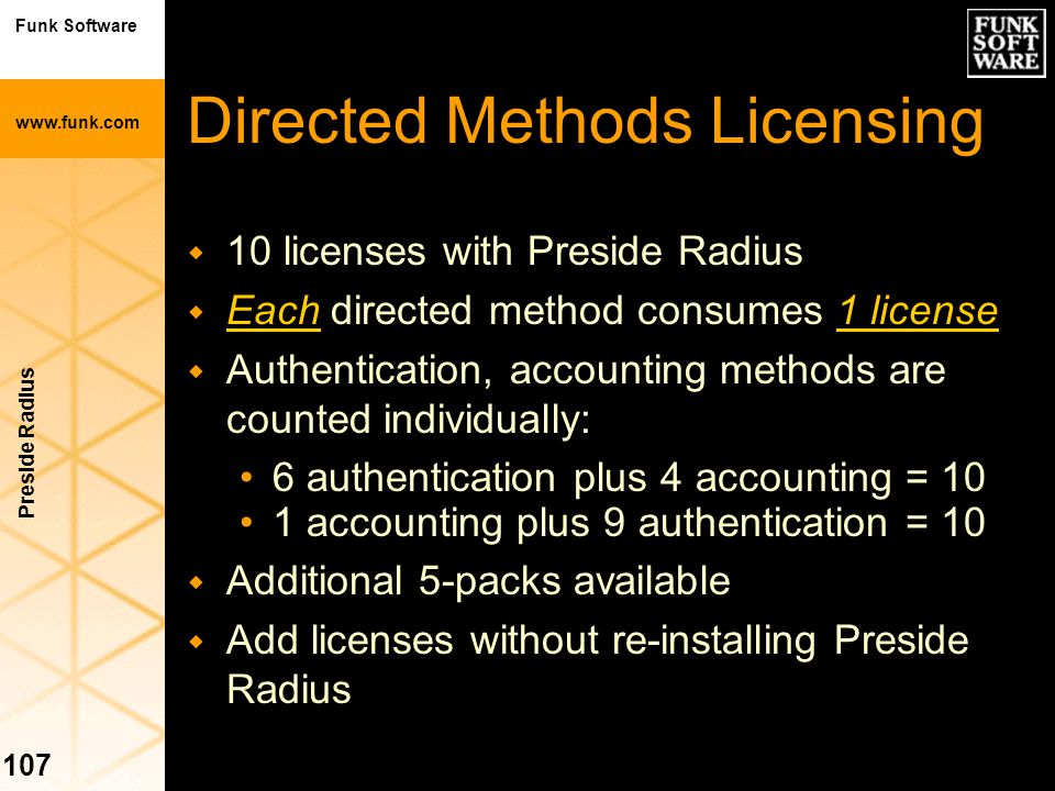 Directed Methods Licensing