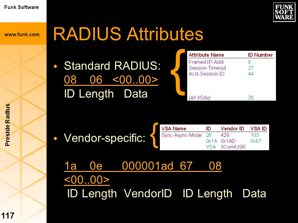 Steel-Belted Radius: Lab Objectives