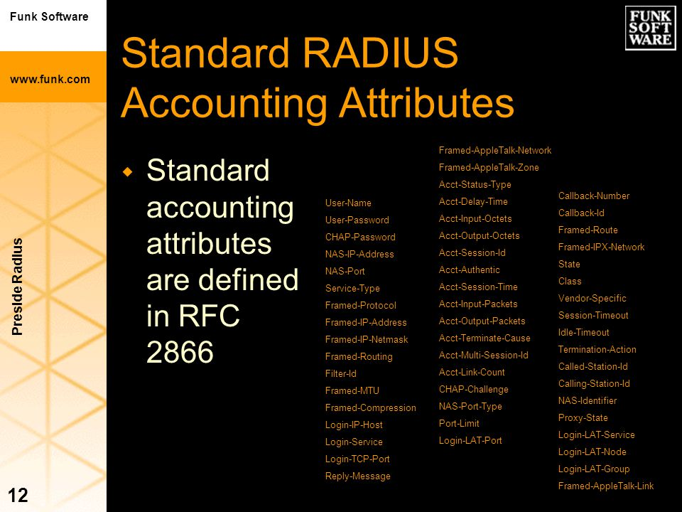 Standard RADIUS Accounting Attributes