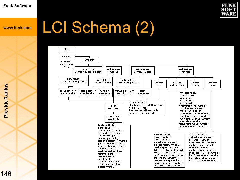 LCI Schema (2) Preside Radius