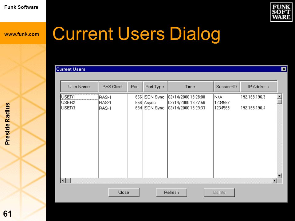 Current Users Dialog Preside Radius