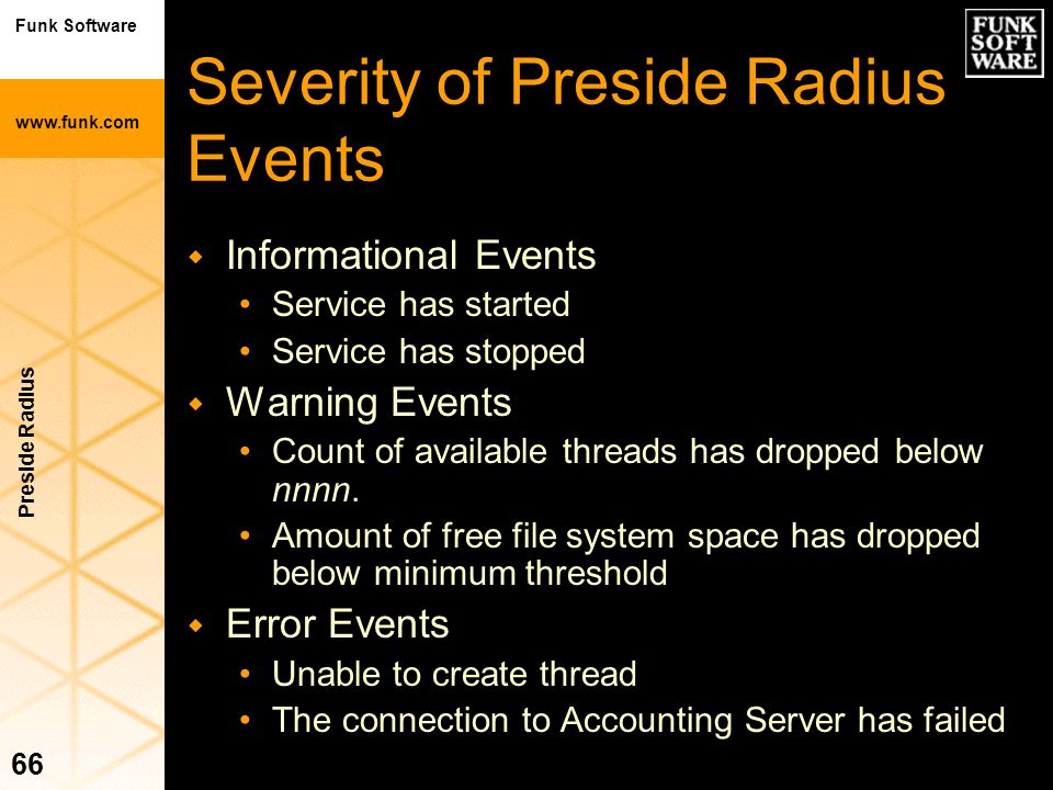Severity of Preside Radius Events