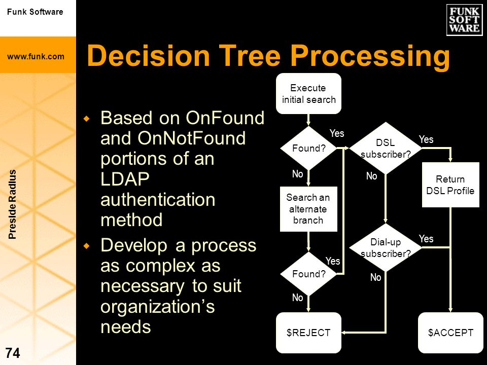 Decision Tree Processing