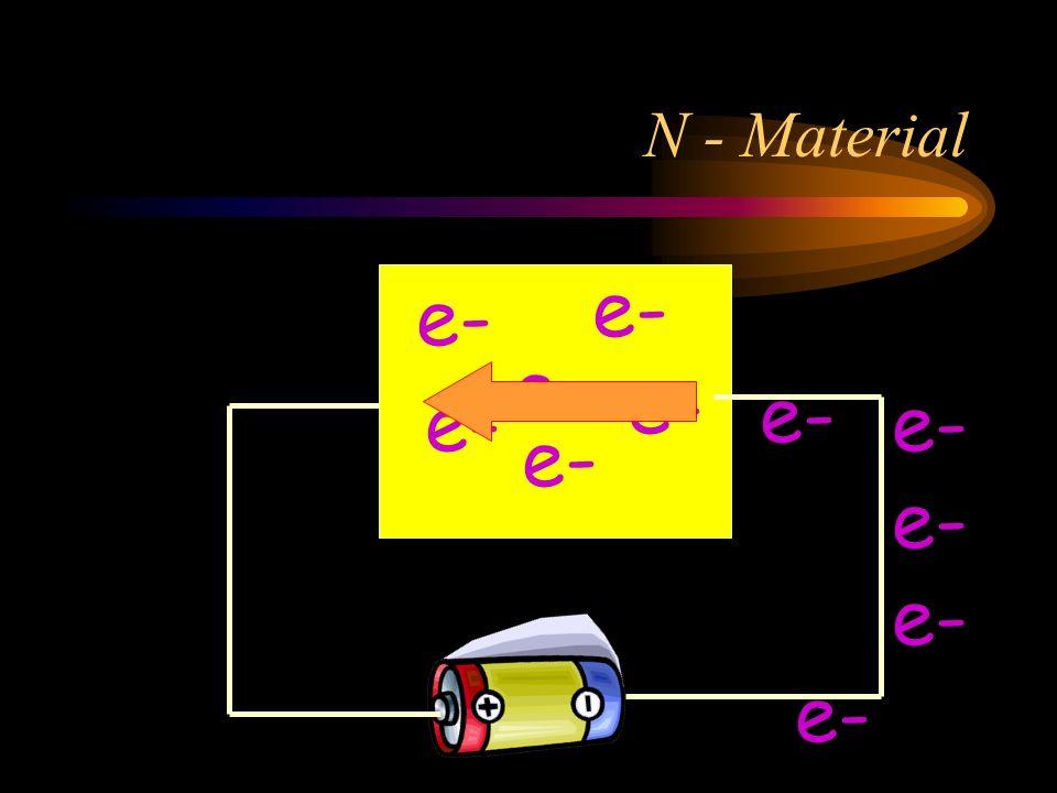 N - Material e- e- e- e- e- e- e- e- e- e- e-