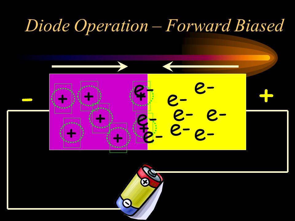 Diode Operation – Forward Biased